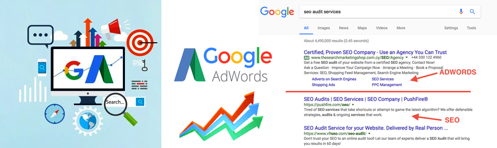 How to Use Google AdWords,How to Create Amazing AdWords ,AdWords Ranking,Google Adwords is an advertising service